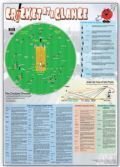 EYE-IN Cricket at a Glance Poster